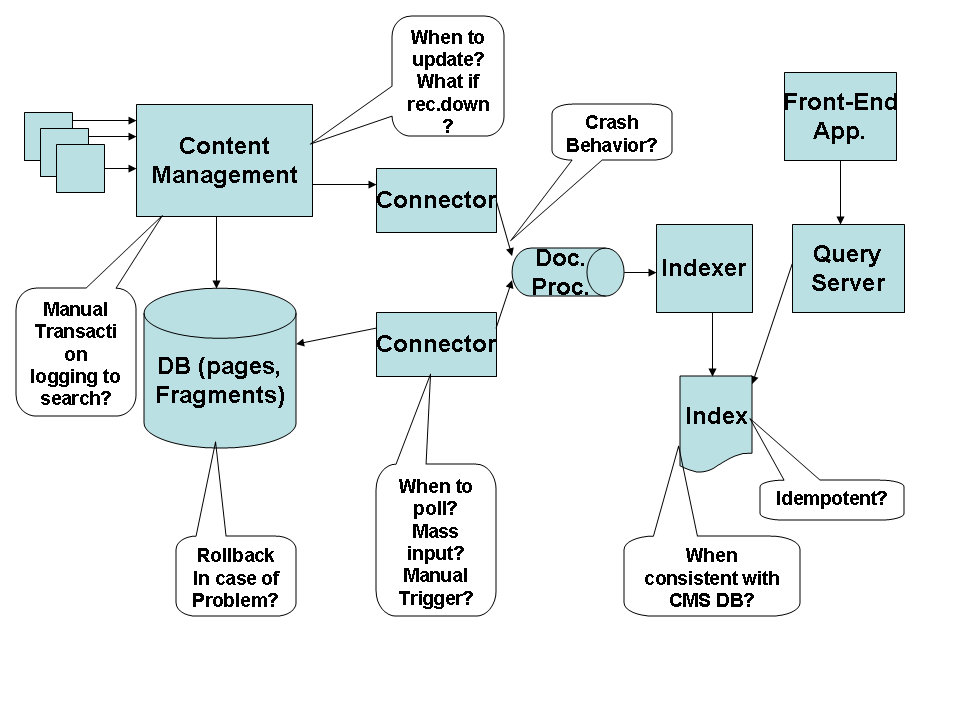 case study of distributed database system